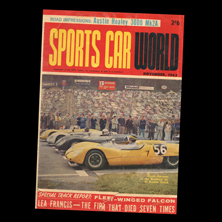 Sports Car World